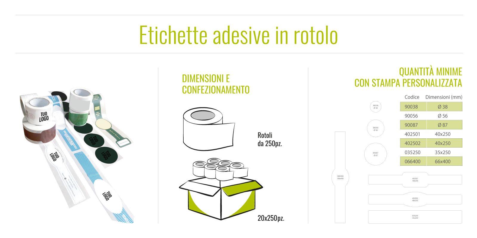 Scheda etichette adesive in rotolo